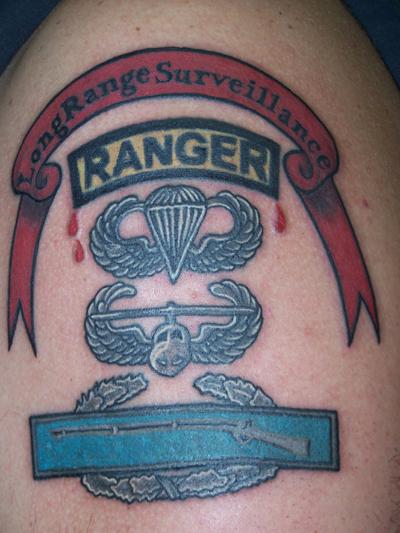 Татуировки силы