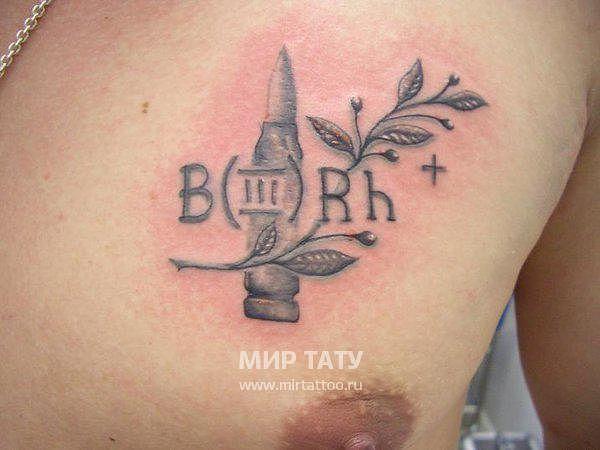 Татуировки на руках группа крови