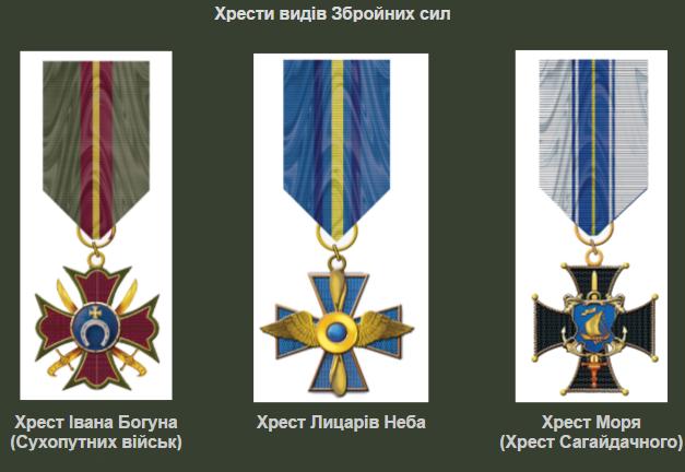 Кресты видов вооруженных сил
