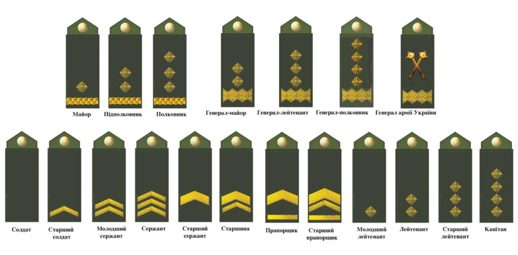 Новые погоны ВС Украины