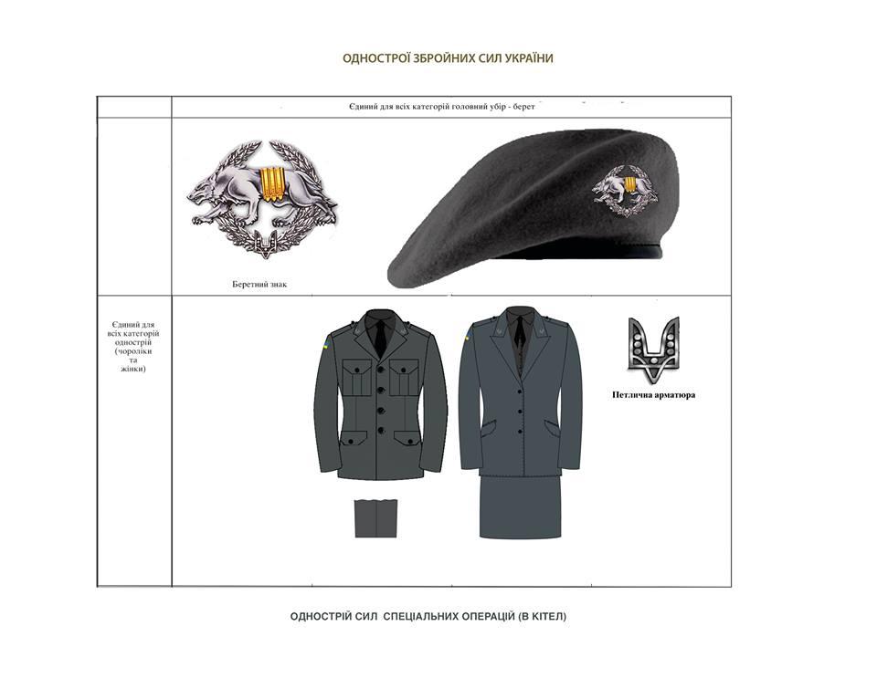 Униформа ССО