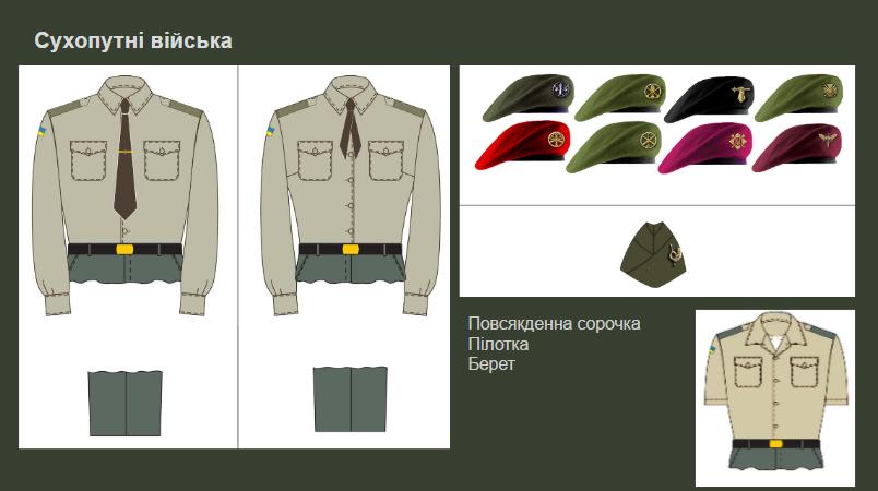 Повседневный и парадный мундир Сухопутных войск