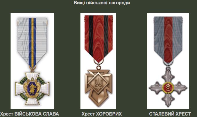 высшие военные награды