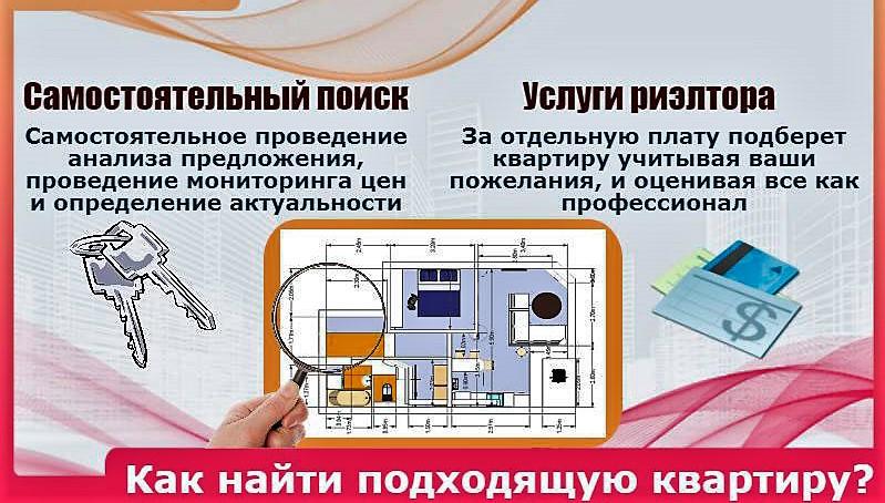 Как найти подходящую квартиру?