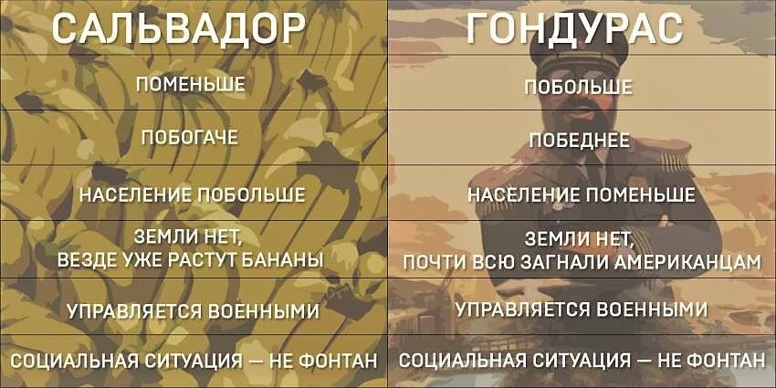 сравнение двух государств