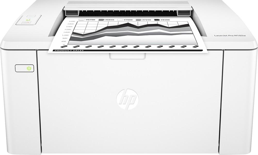 Лучшие принтеры для дома и офиса
