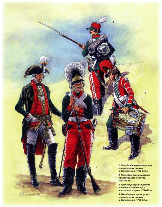 История морской пехоты Российской Империи