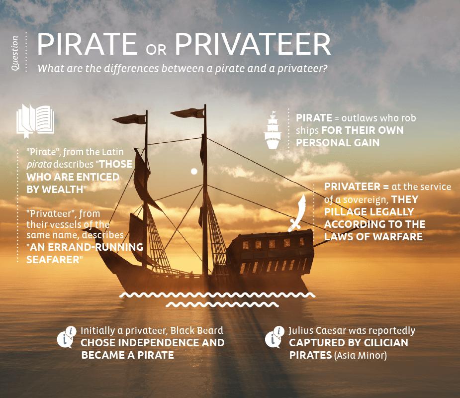 Пираты, каперы, корсары, буканьеры - какая разница?